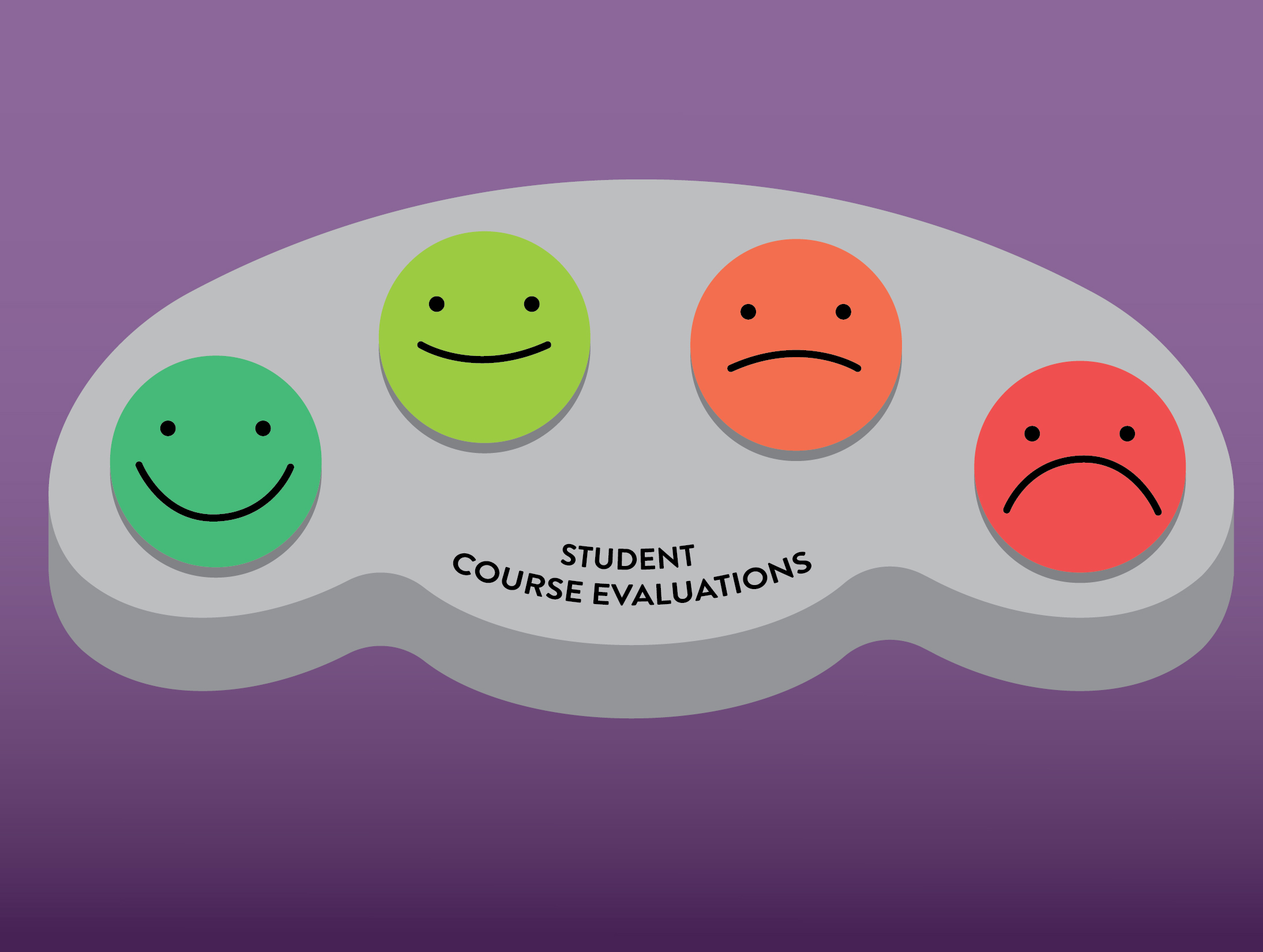 Are Course Evaluations Doing More Harm than Good?