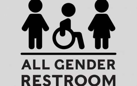 graphic of an all gender restroom sign