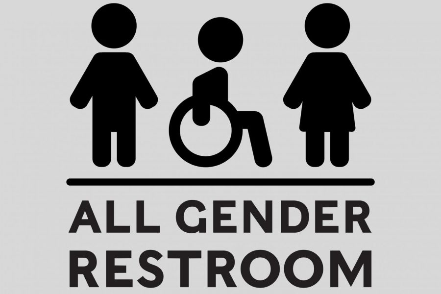 graphic+of+an+all+gender+restroom+sign