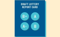 Grading the Lottery